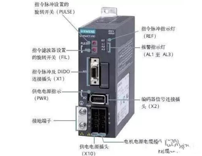 伺服驱动器怎样维修_伺服驱动器维修技巧