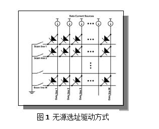 Micro-LED电流驱动的原理与应用