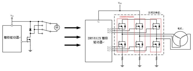 对更高功率密度的需求推动电动工具创新解决方案
