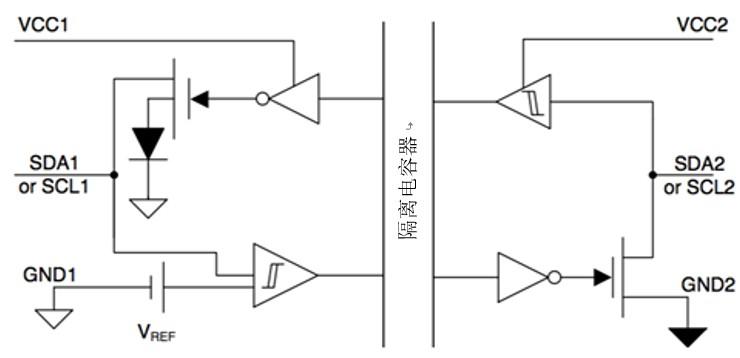 有关I2C隔离器的六大设计问题