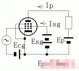 基于EL509×16 SEPP OTL 立体声功率放大电路