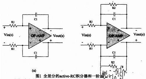 运算放大器的有限增益带宽积对active-RC滤波器Q值的影响及其补偿方法 ...