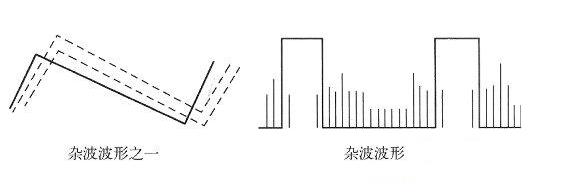 用示波器维修液晶彩电的方法
