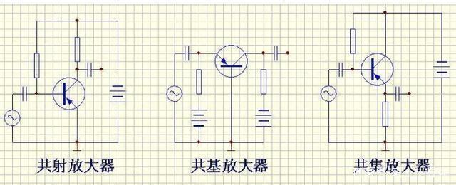 模拟技术的3种类型放大器基本判断方法