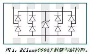 智能电视中HDMI与RJ45接口的ESD保护方案