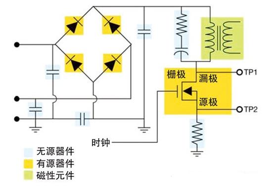 示波器测试开关电源