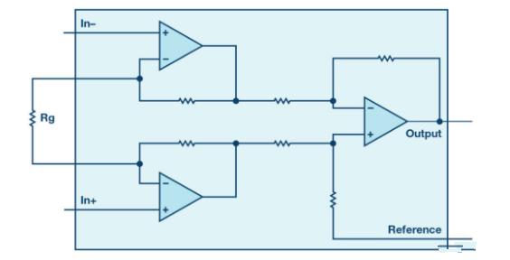 用单端仪表放大器实现全差分输出