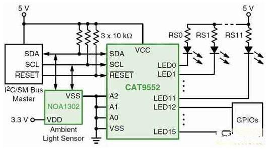基于用于各种标志和建筑物照明商业领域中的LED驱动器方案