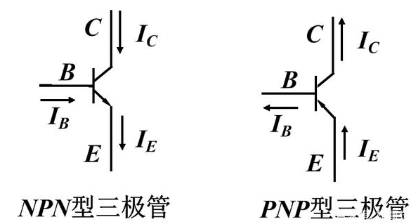 模拟电路知识之三极管的基本用法
