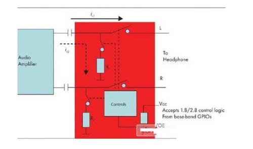 模拟开关如何如何降低冲击噪声