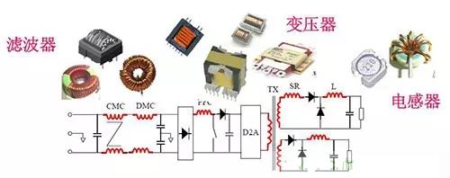 功率变换器中的功率磁性元件