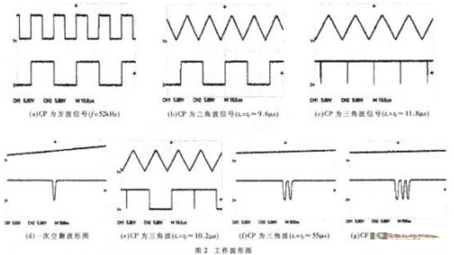 CMOS传输门的边沿触发器电路结构及工作原理