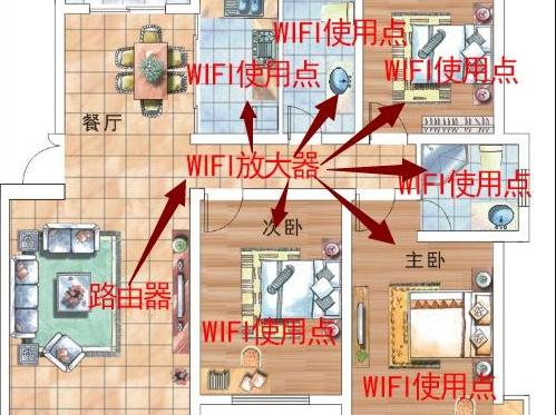 WIFI放大器可以解决WIFI信号差的问题
