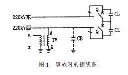 串联谐振过电压原因