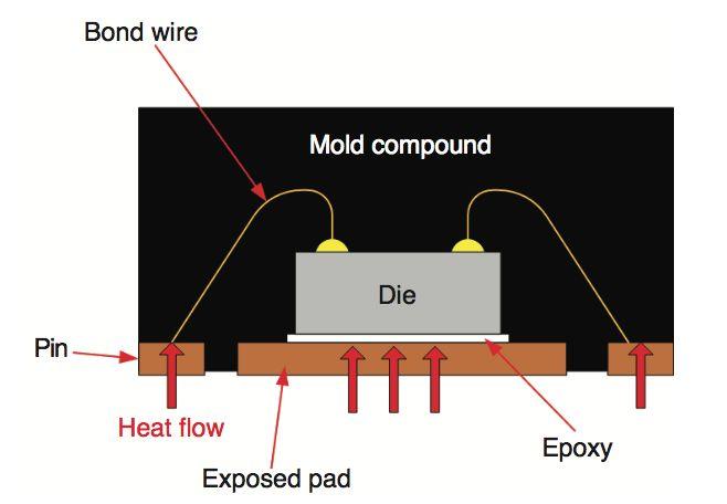 系统温度监测方法解析