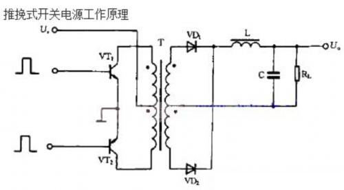 详解整流输出推挽式变压器开关电源工作原理
