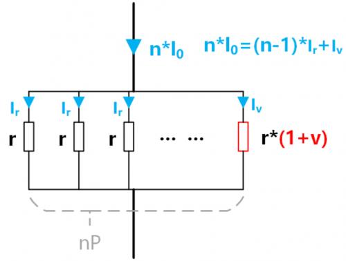 电芯通过电流不一致性的问题研究