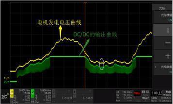 电源芯片EN引脚对电机控制板的影响