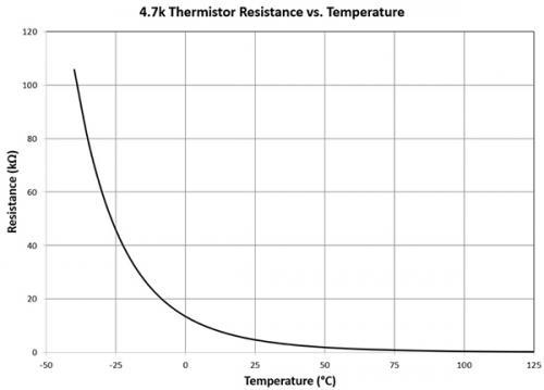 基于USB 供电的热敏电阻精确温度检测电路
