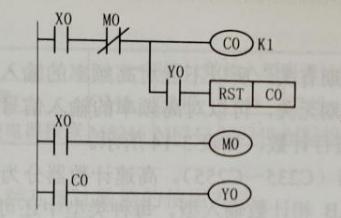 使用PLC采用计数器对电动机进行起动停止