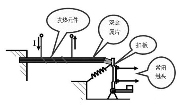 PLC检测电动机故障时应该注意哪些问题