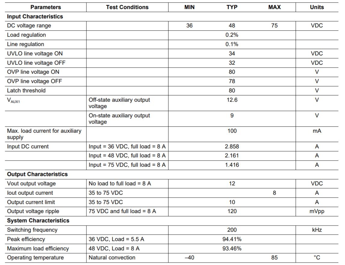 """基于LM5036""""智能""""型半桥DC/DC电源设计方案"""