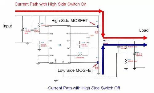 开关电源的 MOSFET 选择