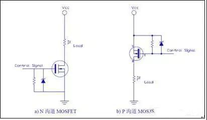 电源系统开关控制器的 MOSFET
