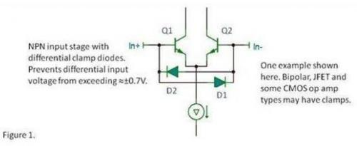 差动输入钳位对运算放大器的影响