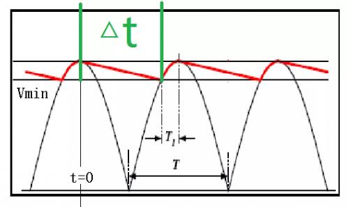 输入侧与输出侧电解电容如何计算?