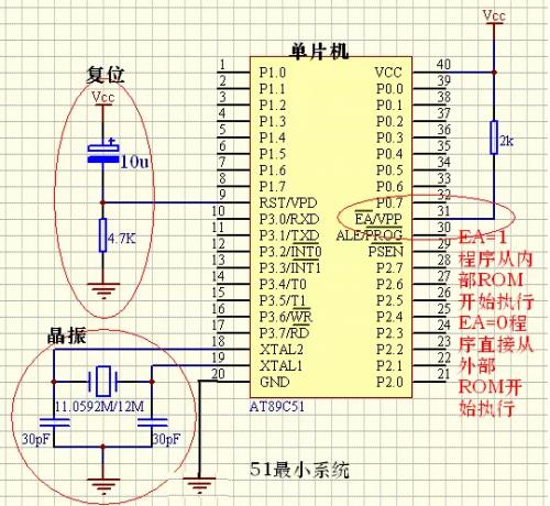 单片机最小系统常见问题解析