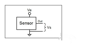 比率传感器的基本原理及与模数转换器ADC的配合使用方法解析