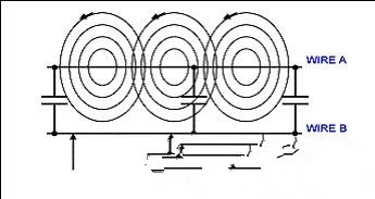 如何将№双绞线与低通滤波器结合来抑制射频干扰和一��爆炸��起电磁干扰