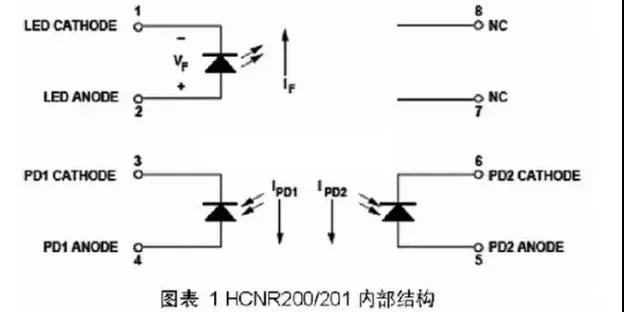 �性光耦用于模�M信�隔�x,�h比你想象的效果好!