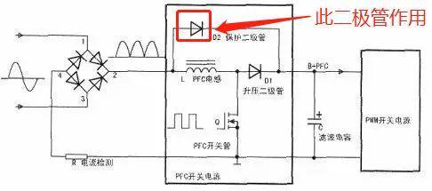 升��PFC�感上�槭裁匆�加一��二�O管?它的作用是什么?