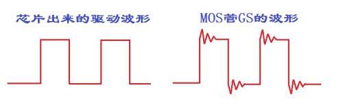 什么是 MOS 管的 GS 波形?