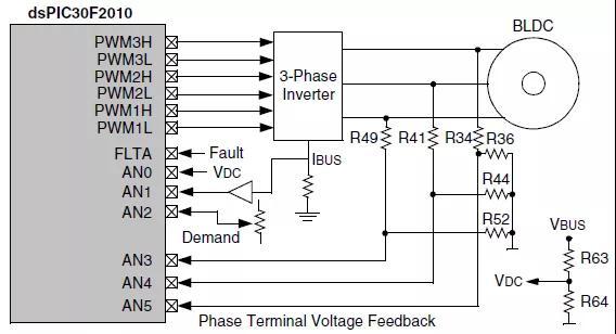 无位置传感器的电机控制你知道吗?看完这篇就懂了