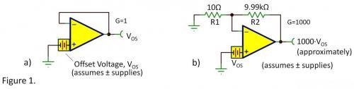 详解运★算放大器电路中的失调电压』与开药水是什么啊环增益