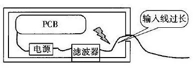 电源滤波器使用的三大误区,你都知道吗?