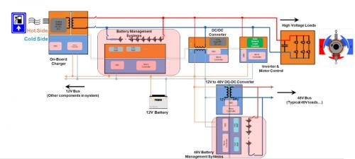 标准放大器在混合动力电动汽车电池管理系统中的作用