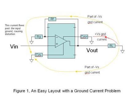 如何避免印刷�路板PCB�O�的失真影�