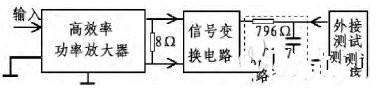 D类功放系统结构与电路设计解析