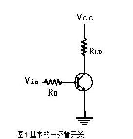 三�O管�子�_�P的基本原理及�O�方法