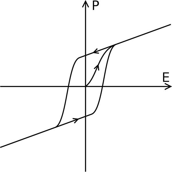 利用�F�存�ζ魈岣咂����用的可靠性