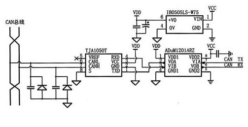 基于STM32F105微控制器的CAN接口电路设计