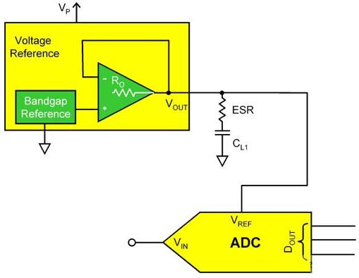 基于一�N可以降低ADC�路�流峰值和�V波器噪�干�_的�O�