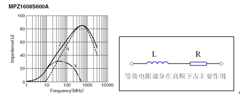 液晶电视的电磁兼容EMC设计方案