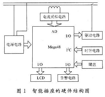 AVR�纹��C���F智能插座�能的�O�