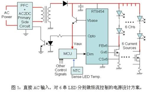 LED路灯电源设计的四种方案解析