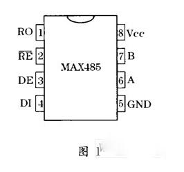 如何���FDSP�cPC�C之�g的串行通信